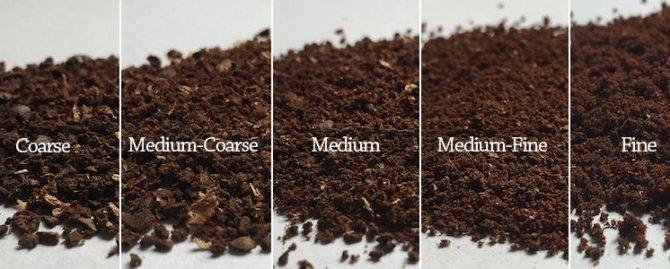 برخی لغات و اصطلاحات کاربردی قهوه